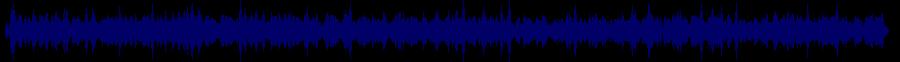 waveform of track #81522