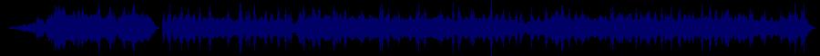 waveform of track #81523