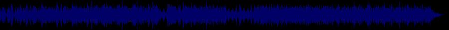 waveform of track #81524