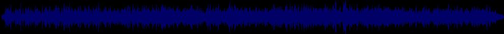waveform of track #81525