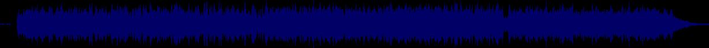 waveform of track #81554