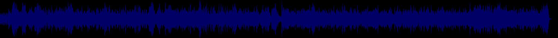 waveform of track #81583