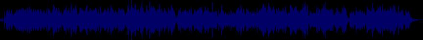 waveform of track #81600