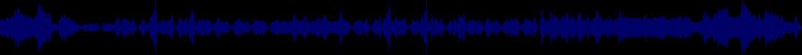 waveform of track #81619