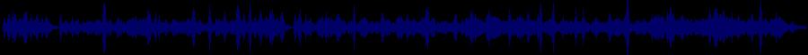 waveform of track #81658