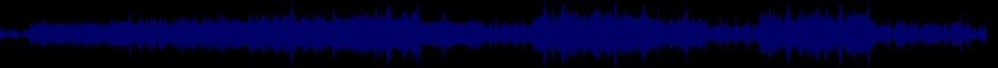 waveform of track #81661