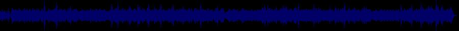 waveform of track #81670