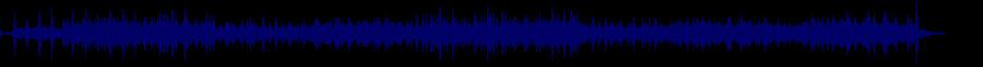 waveform of track #81671
