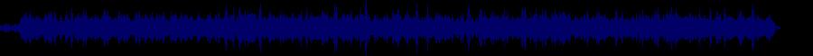 waveform of track #81699