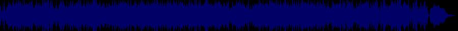 waveform of track #81705