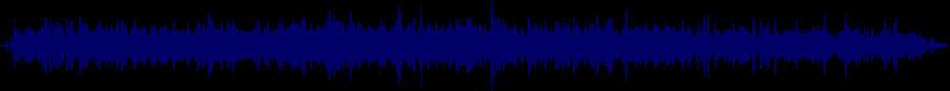 waveform of track #81718