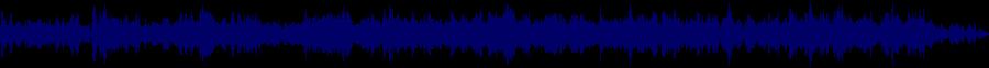 waveform of track #81750