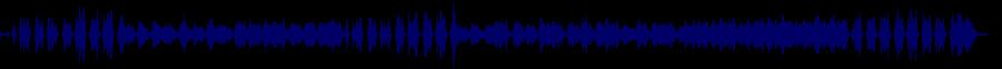 waveform of track #81763