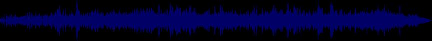 waveform of track #81765