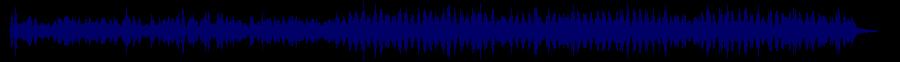 waveform of track #81766