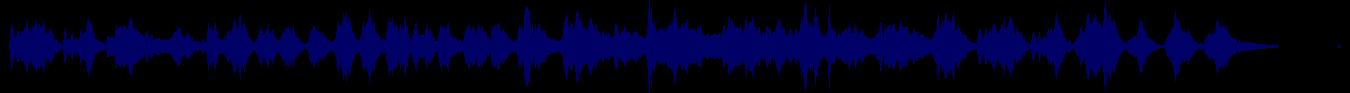 waveform of track #81775