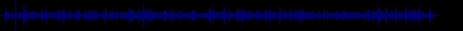 waveform of track #81778