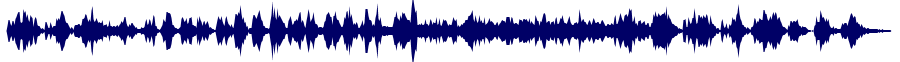 waveform of track #81784