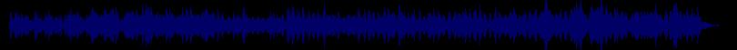 waveform of track #81801