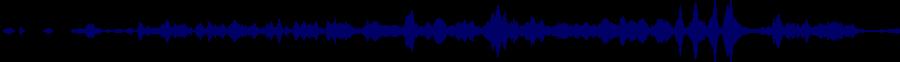 waveform of track #81815