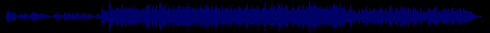waveform of track #81821