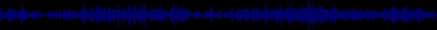 waveform of track #81825