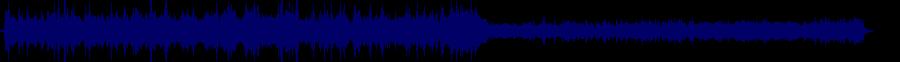waveform of track #81860