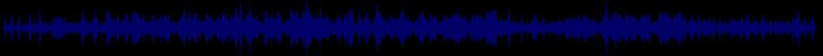 waveform of track #81861