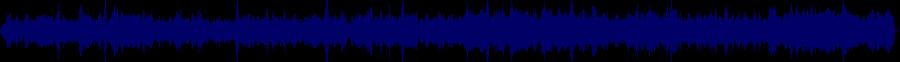 waveform of track #81897