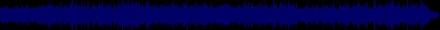 waveform of track #81910