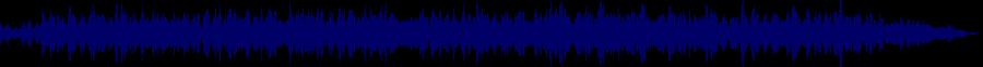 waveform of track #81911