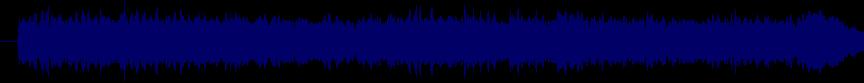 waveform of track #81921