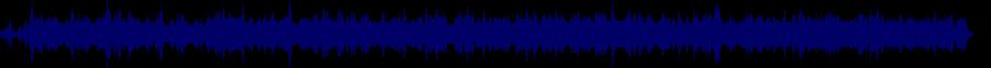 waveform of track #81922