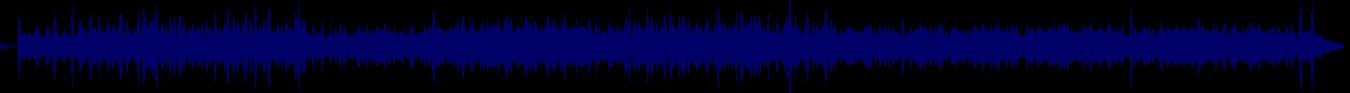 waveform of track #81930