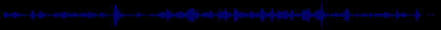 waveform of track #81934