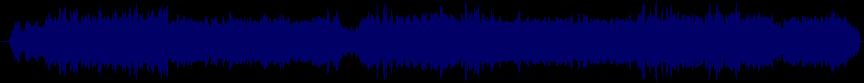 waveform of track #81954