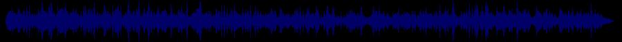 waveform of track #81965