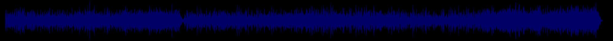 waveform of track #81966