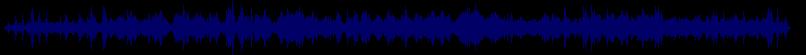 waveform of track #81968