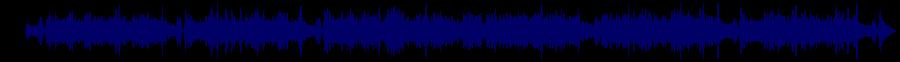 waveform of track #81974