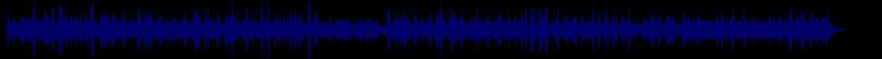 waveform of track #82003