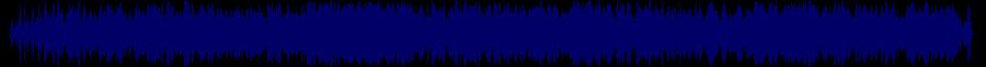 waveform of track #82030