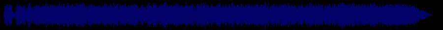 waveform of track #82037