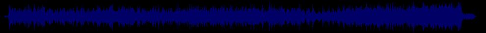 waveform of track #82038