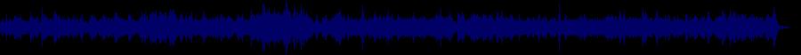 waveform of track #82041