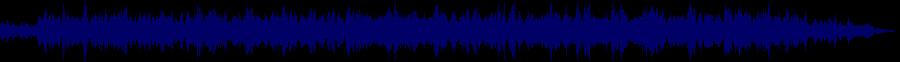 waveform of track #82048