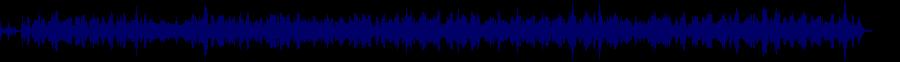 waveform of track #82059