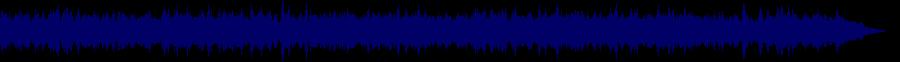 waveform of track #82064