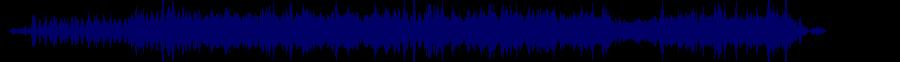 waveform of track #82068