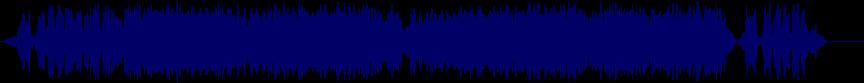 waveform of track #82098